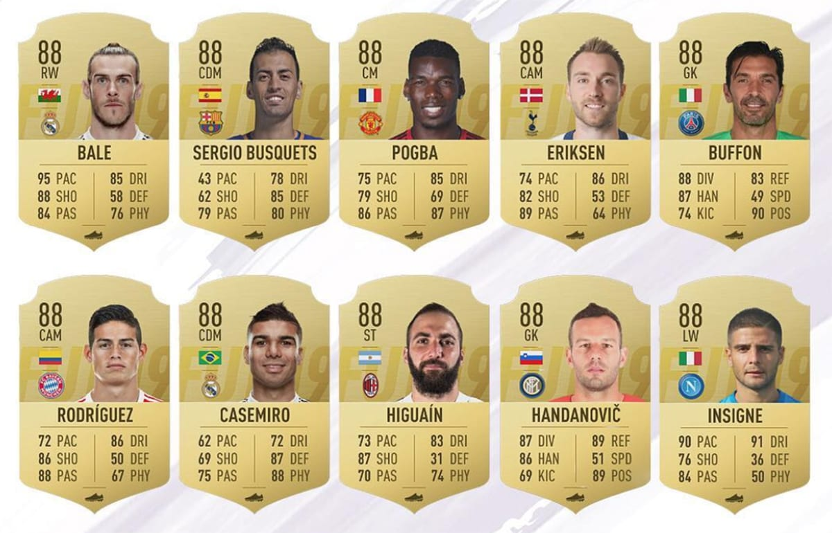 fifa 19 ratings fifa 19 top ratings