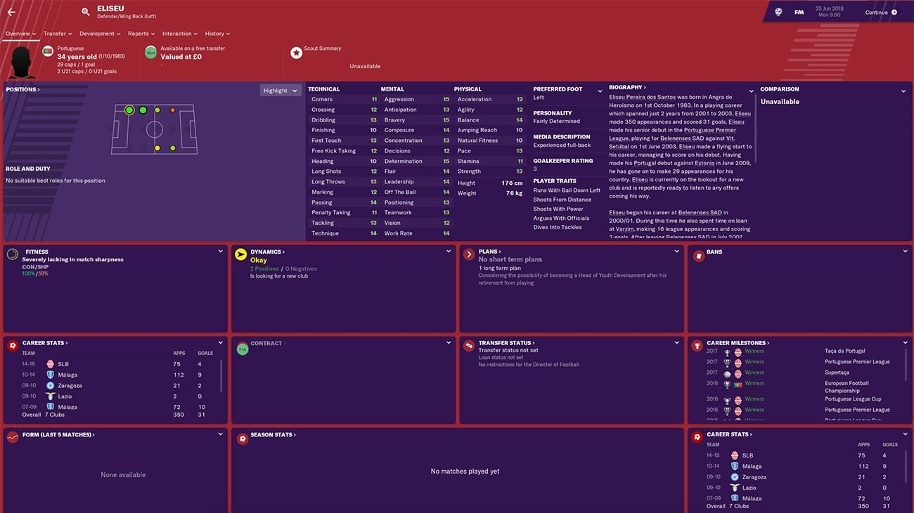 football manager 2019 free transfers fm19 free transfers best free transfers fm19