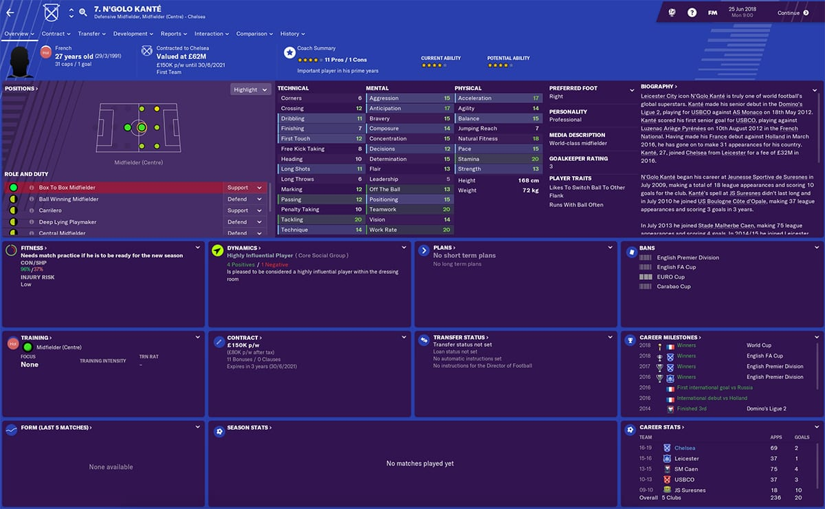 Football Manager 2019 Chelsea: Team guide, best youngster