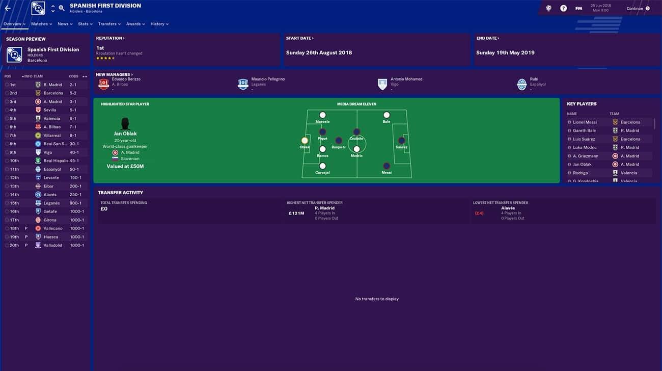football manager 2019 la liga fm19 la liga football manager 2019 la liga transfer la liga richest teams