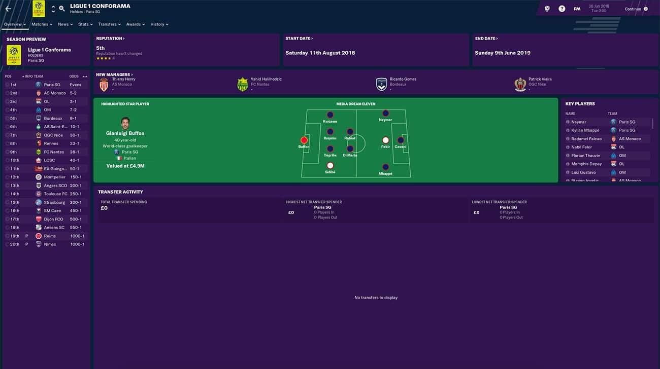 football manager 2019 ligue 1 fm19 ligue 1 ligue 1 richest teams football manager 2019 ligue 1 transfer